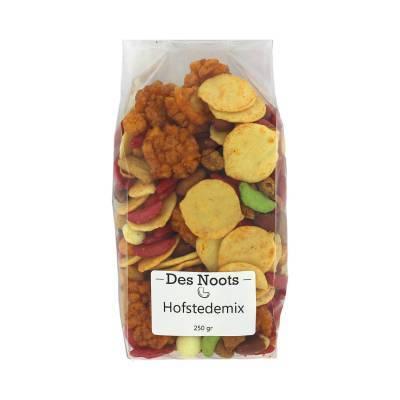 2400 - Hofstede mix